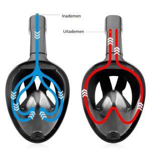 Dive Mask Regular S/M-3305